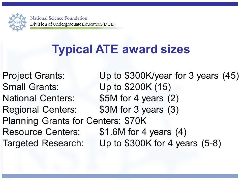 Division of Undergraduate Education (DUE) Typical ATE award sizes Project Grants: Up to $300K/year for 3 years (45) Small Grants: Up to $200K (15) National Centers: $5M for 4 years (2) Regional Centers: $3M for 3 years (3) Planning Grants for Centers: $70K Resource Centers: $1.6M for 4 years (4) Targeted Research: Up to $300K for 4 years (5-8)