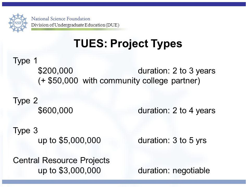 Division of Undergraduate Education (DUE) TUES: Project Types Type 1 $200,000duration: 2 to 3 years (+ $50,000 with community college partner) Type 2 $600,000 duration: 2 to 4 years Type 3 up to $5,000,000 duration: 3 to 5 yrs Central Resource Projects up to $3,000,000duration: negotiable