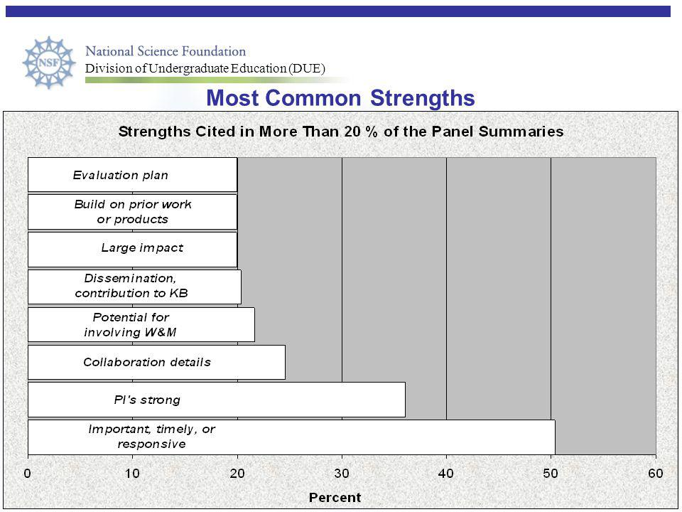 Division of Undergraduate Education (DUE) Most Common Strengths