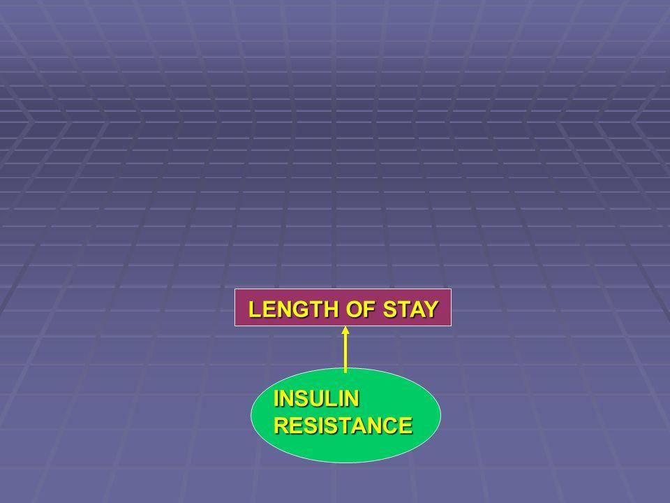 50100150200250300 Blood glucose (integrated), mg/dl 300 250 200 150 100 50 Blood glucose (arithmetic mean), mg/dl Y = 4.14 + 0.98 X r² = 0.928GLUCONTROL
