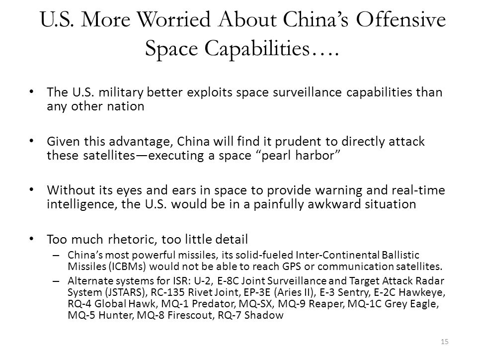 U.S. More Worried About China's Offensive Space Capabilities….