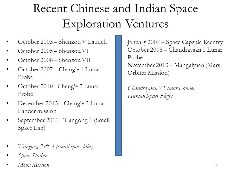 Recent Chinese and Indian Space Exploration Ventures October 2003 – Shenzou V Launch October 2005 – Shenzou VI October 2008 – Shenzou VII October 2007 – Chang'e 1 Lunar Probe October 2010 - Chang'e 2 Lunar Probe December 2013 – Chang'e 3 Lunar Lander mission September 2011 - Tiangong-1 (Small Space Lab) Tiangong-2 & 3 (small space labs) Space Station Moon Mission January 2007 – Space Capsule Reentry October 2008 – Chandrayaan 1 Lunar Probe November 2013 – Mangalyaan (Mars Orbiter Mission) Chandrayaan 2 Lunar Lander Human Space Flight 4