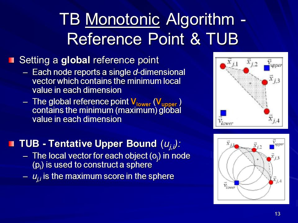 13 TB Monotonic Algorithm - Reference Point & TUB Setting a global reference point –Each node reports a single d-dimensional vector which contains the minimum local value in each dimension –The global reference point V lower (V upper ) contains the minimum (maximum) global value in each dimension TUB - Tentative Upper Bound (u j,i ): –The local vector for each object (o j ) in node (p i ) is used to construct a sphere –u j,i is the maximum score in the sphere