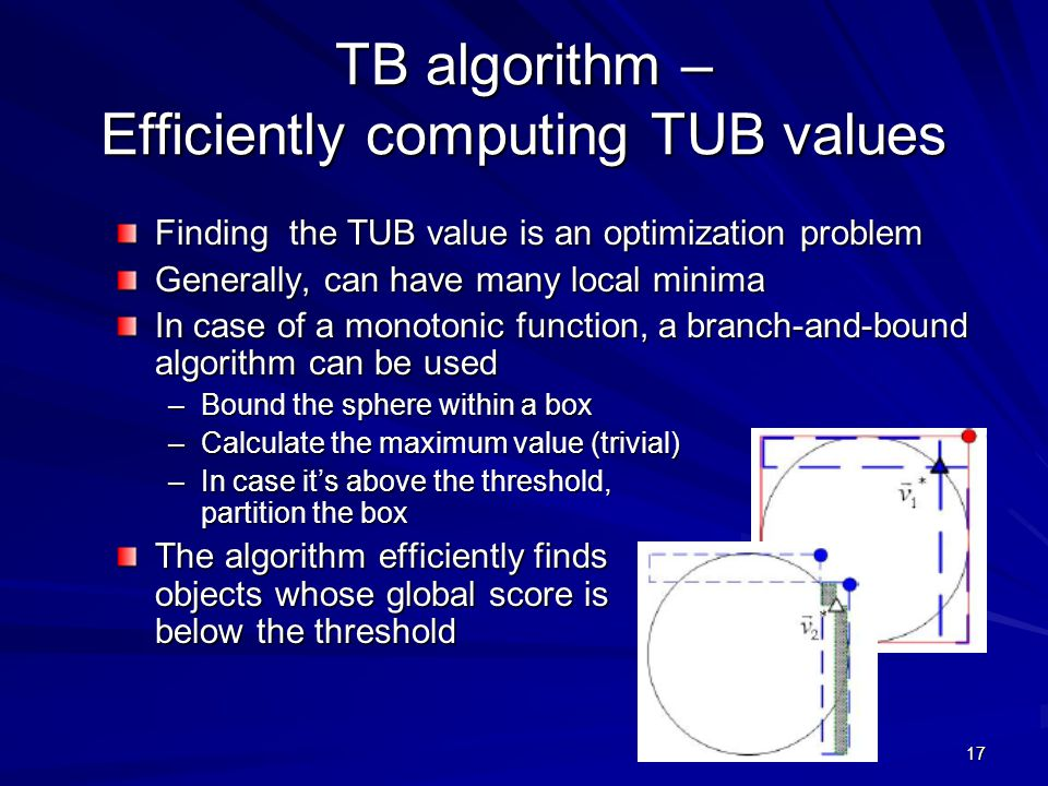 17 TB algorithm – Efficiently computing TUB values Finding the TUB value is an optimization problem Generally, can have many local minima In case of a monotonic function, a branch-and-bound algorithm can be used –Bound the sphere within a box –Calculate the maximum value (trivial) –In case it's above the threshold, partition the box The algorithm efficiently finds objects whose global score is below the threshold