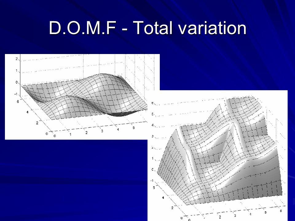 23 D.O.M.F - Total variation