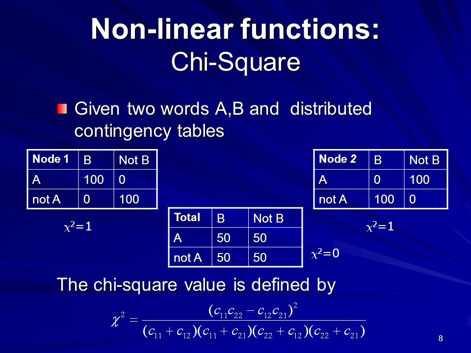 8 Non-linear functions: Chi-Square Given two words A,B and distributed contingency tables The chi-square value is defined by Not B B Node 1 0100A 1000 not A Not B B Node 2 1000A 0100 not A Not B BTotal5050A 5050 not A  2 =1  2 =0