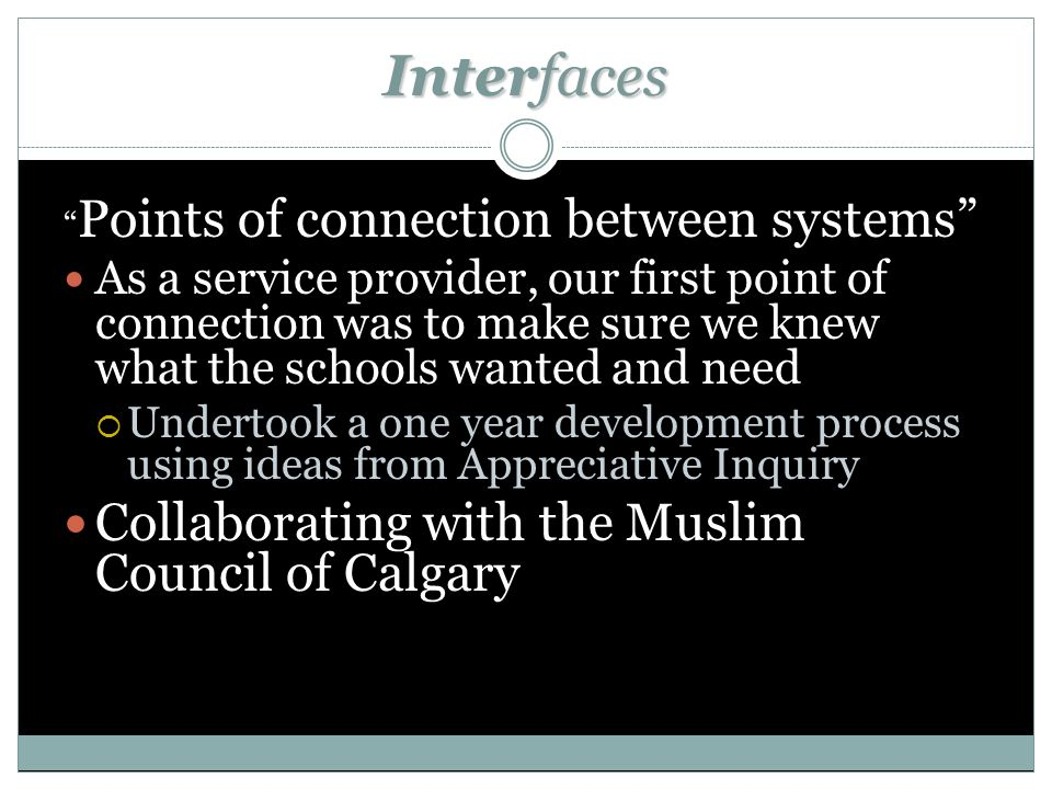Interfaces Points of connection between systems As a service provider, our first point of connection was to make sure we knew what the schools wanted and need  Undertook a one year development process using ideas from Appreciative Inquiry Collaborating with the Muslim Council of Calgary