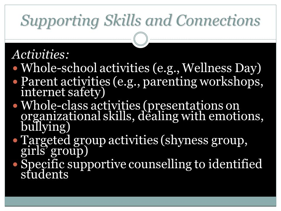 Supporting Skills and Connections Activities: Whole-school activities (e.g., Wellness Day) Parent activities (e.g., parenting workshops, internet safety) Whole-class activities (presentations on organizational skills, dealing with emotions, bullying) Targeted group activities (shyness group, girls' group) Specific supportive counselling to identified students