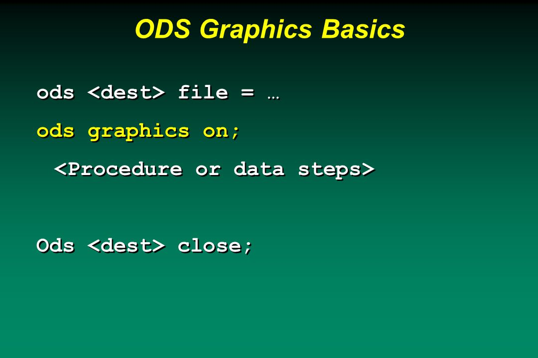 ODS Graphics Basics ods file = … ods graphics on; Ods close; ods file = … ods graphics on; Ods close;