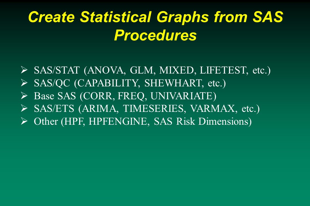  SAS/STAT (ANOVA, GLM, MIXED, LIFETEST, etc.)  SAS/QC (CAPABILITY, SHEWHART, etc.)  Base SAS (CORR, FREQ, UNIVARIATE)  SAS/ETS (ARIMA, TIMESERIES, VARMAX, etc.)  Other (HPF, HPFENGINE, SAS Risk Dimensions) Create Statistical Graphs from SAS Procedures