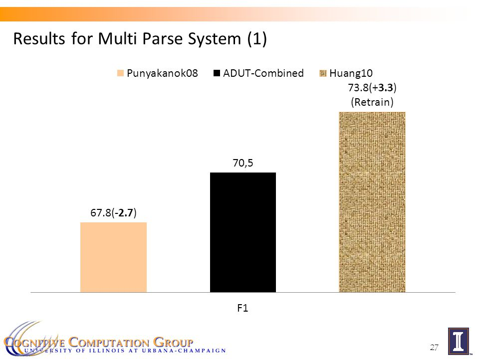 Results for Multi Parse System (1) 27