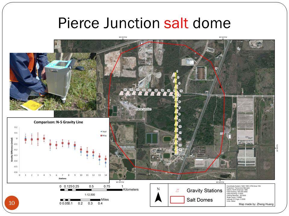 Pierce Junction salt dome 10