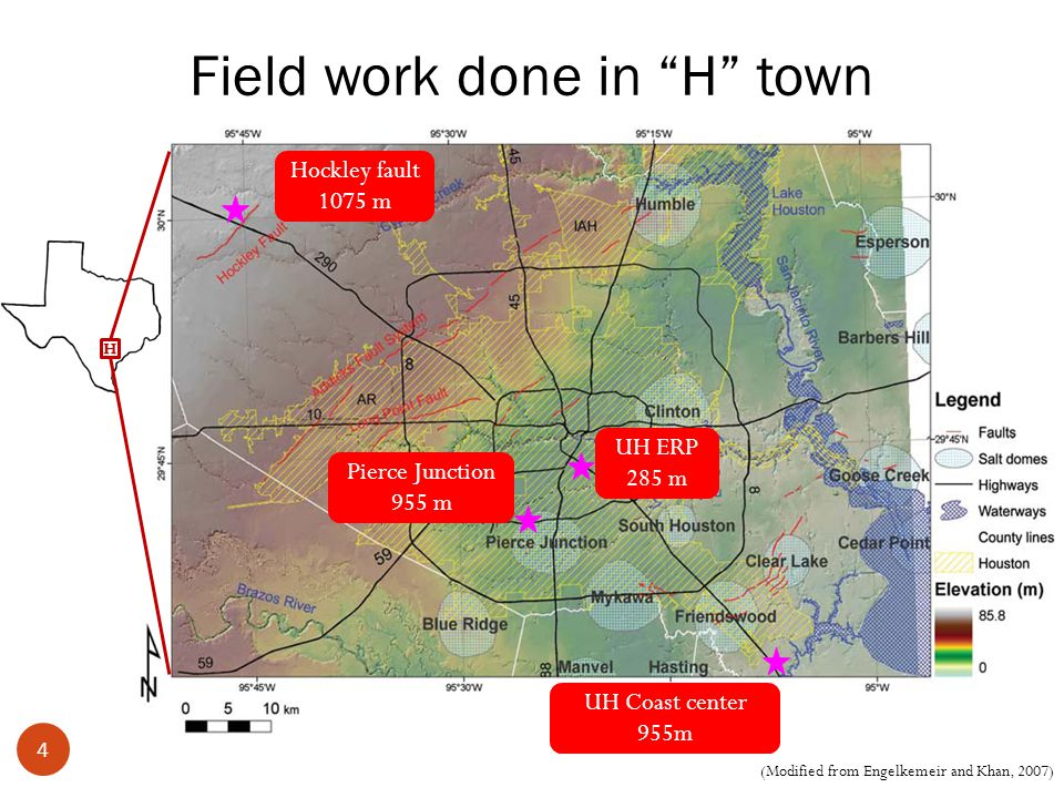 Field work done in H town 4 Hockley fault 1075 m Pierce Junction 955 m UH ERP 285 m (Modified from Engelkemeir and Khan, 2007) UH Coast center 955m H