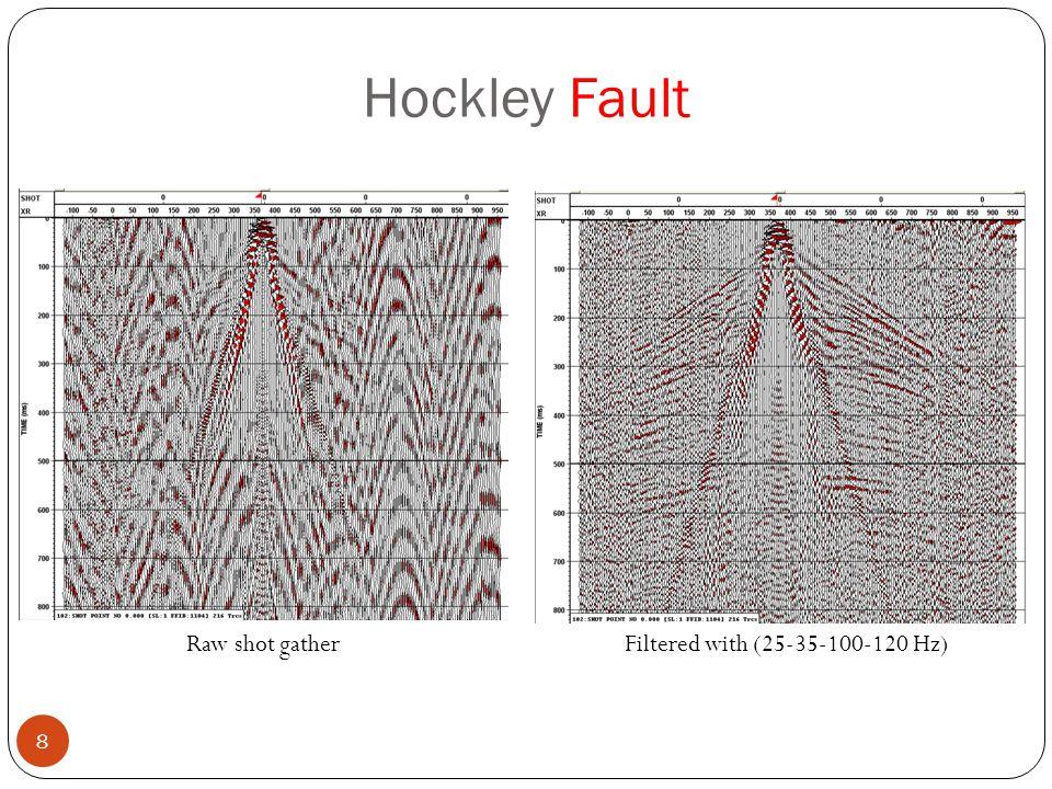 Hockley Fault 9 200 400 600 800 1000 (m) 0 50 150 250 350 450 550 650 750 850 950 1050 (m) Fault.