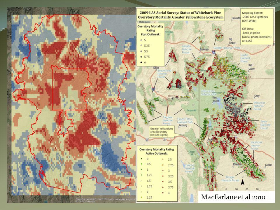 MacFarlane et al 2010