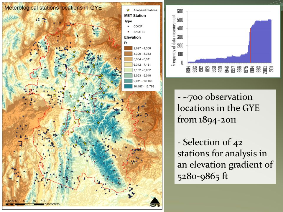 - ~700 observation locations in the GYE from 1894-2011 - Selection of 42 stations for analysis in an elevation gradient of 5280-9865 ft