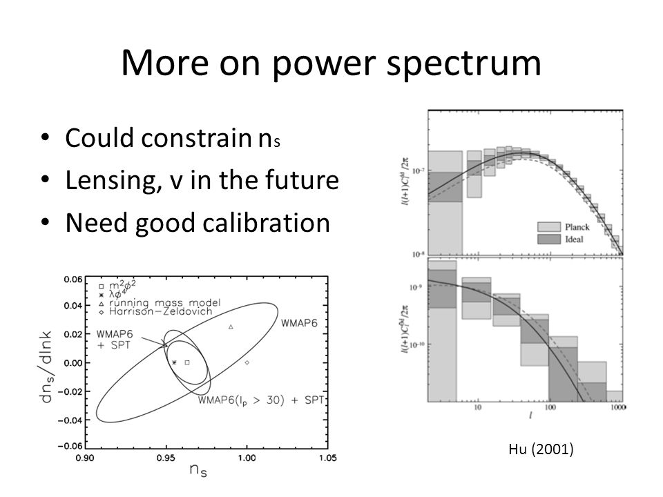 More on power spectrum Could constrain n s Lensing, v in the future Need good calibration Hu (2001)