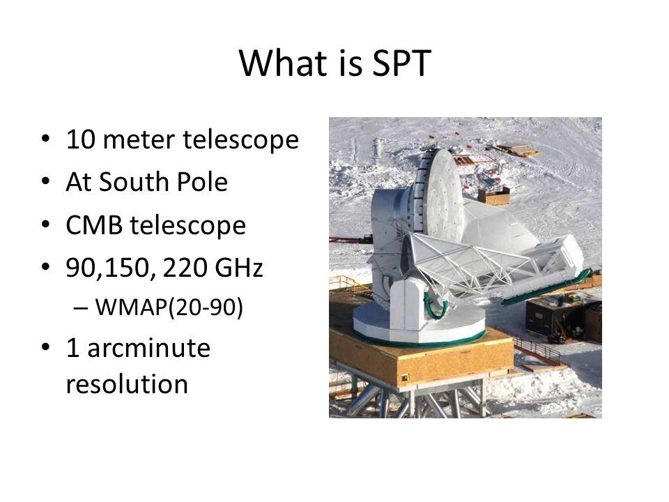 SPT optics features 10 meter off axis Gregorian design 1 meter cold secondary mirror Paneled primary mirror 20-30 micron primary, 40- 50 micron secondary (current) Warm receiver cabin