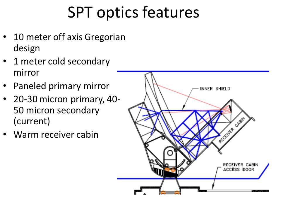 SPT Science High el CMB Reichardt et al 2008 ACBAR 2008 Projected SPT W. Hu from Ruhl et al 2004