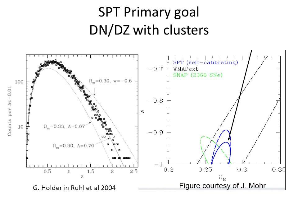 The Sunyaev Zel'dovich Effect