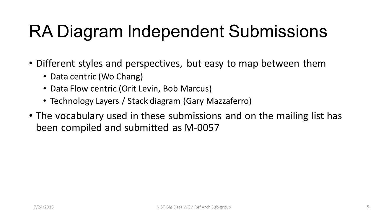 RA Diagram Independent Submissions Different styles and perspectives, but easy to map between them Data centric (Wo Chang) Data Flow centric (Orit Levin, Bob Marcus) Technology Layers / Stack diagram (Gary Mazzaferro) The vocabulary used in these submissions and on the mailing list has been compiled and submitted as M-0057 3 7/24/2013NIST Big Data WG / Ref Arch Sub-group