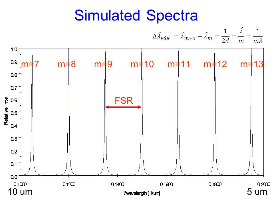 Simulated Spectra 10 um5 um m=10m=9m=8m=11m=12m=13m=7 FSR