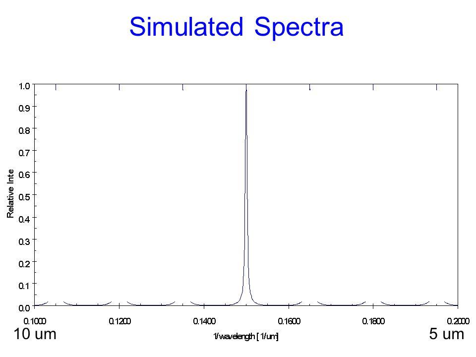 Simulated Spectra 10 um5 um