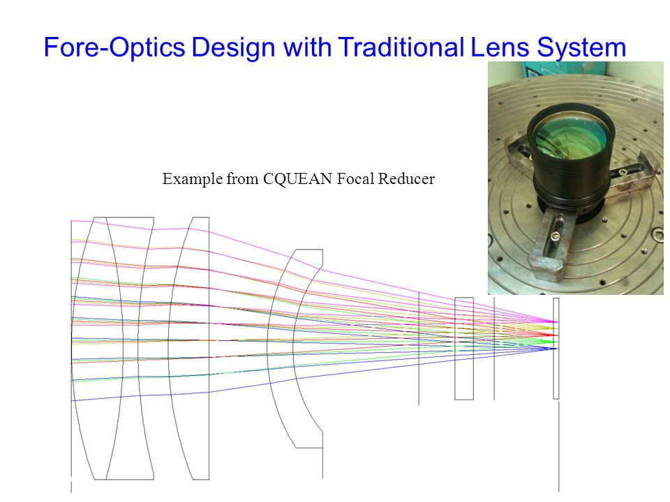 Fore-Optics Design with Traditional Lens System Example from CQUEAN Focal Reducer