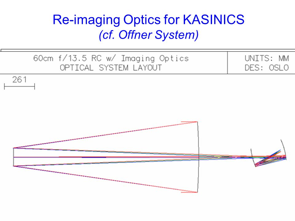 Re-imaging Optics for KASINICS (cf. Offner System)