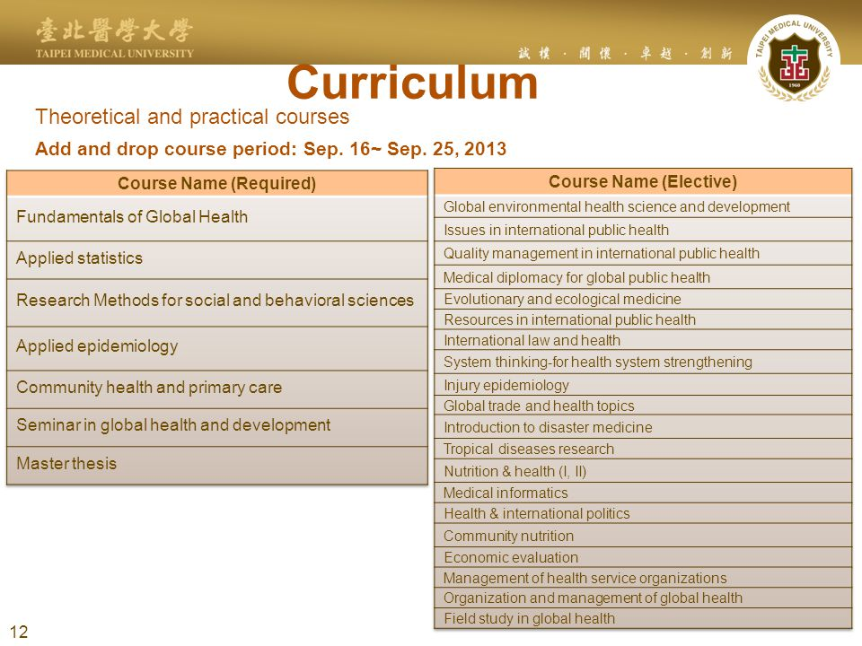 Curriculum 12 Theoretical and practical courses Add and drop course period: Sep. 16~ Sep. 25, 2013