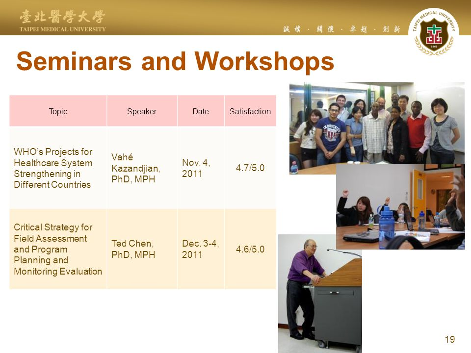 Seminars and Workshops 19 TopicSpeakerDateSatisfaction WHO's Projects for Healthcare System Strengthening in Different Countries Vahé Kazandjian, PhD, MPH Nov.