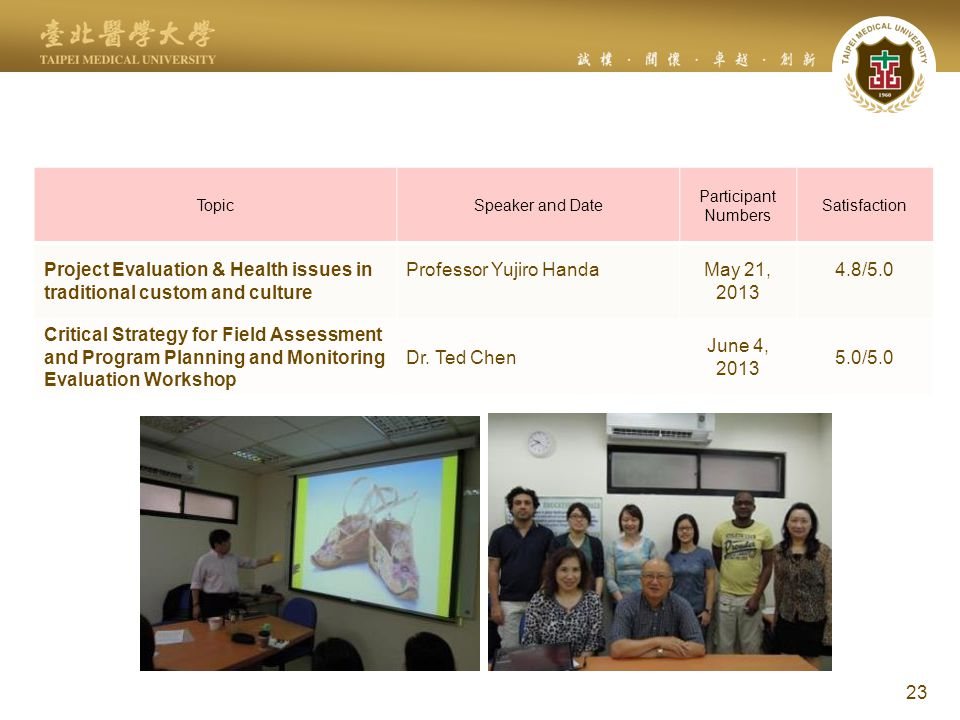 23 TopicSpeaker and Date Participant Numbers Satisfaction Project Evaluation & Health issues in traditional custom and culture Professor Yujiro HandaMay 21, 2013 4.8/5.0 Critical Strategy for Field Assessment and Program Planning and Monitoring Evaluation Workshop Dr.