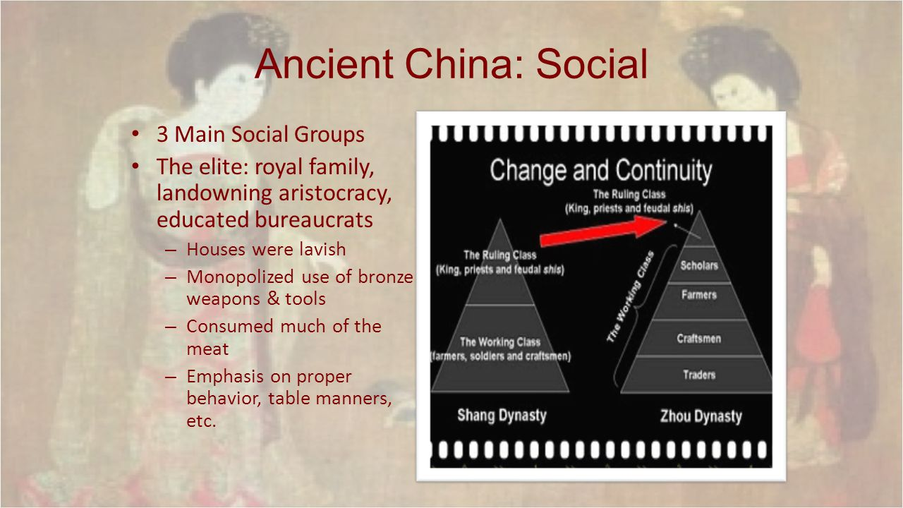 Ancient China: Social 3 Main Social Groups The elite: royal family, landowning aristocracy, educated bureaucrats – Houses were lavish – Monopolized us