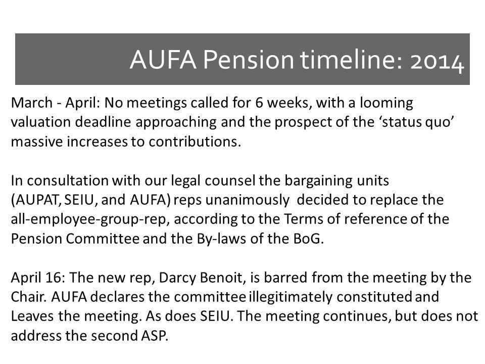 AUFA Pension timeline: 2014 March - April: No meetings called for 6 weeks, with a looming valuation deadline approaching and the prospect of the 'status quo' massive increases to contributions.