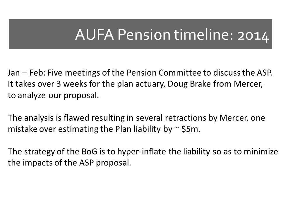 AUFA Pension timeline: 2014 Jan – Feb: Five meetings of the Pension Committee to discuss the ASP.