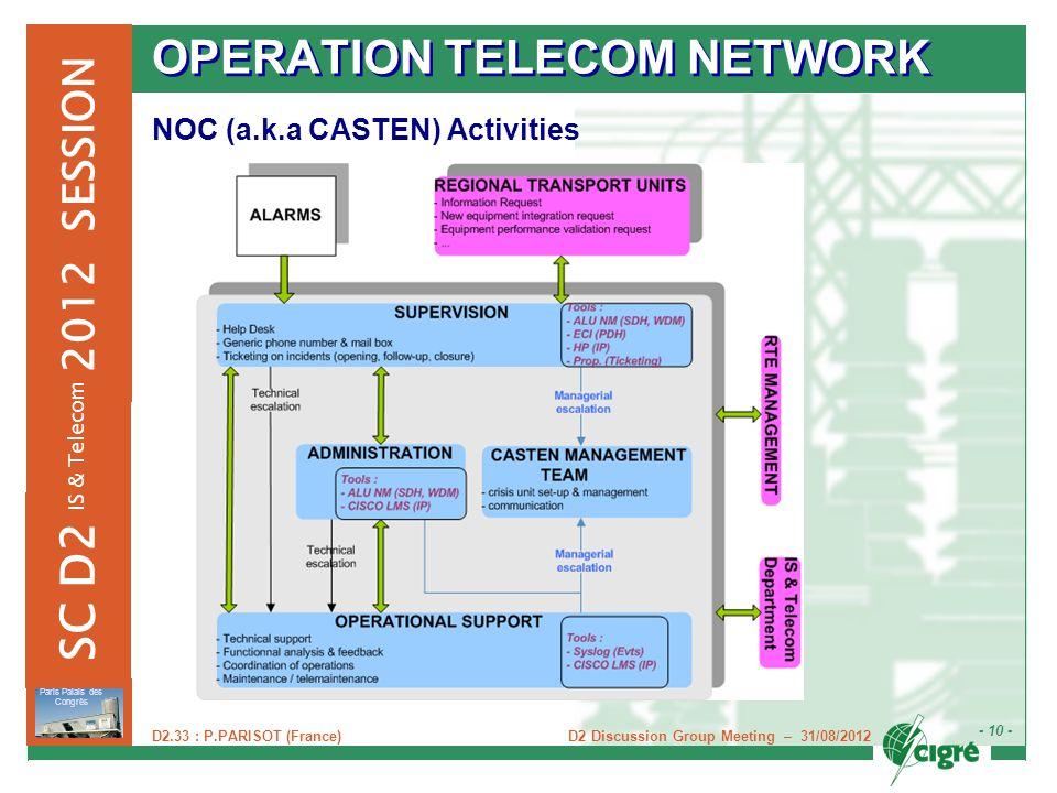 D2 Discussion Group Meeting – 31/08/2012 - 10 - Paris Palais des Congrès 2012 SESSION SC D2 IS & Telecom D2.33 : P.PARISOT (France) OPERATION TELECOM