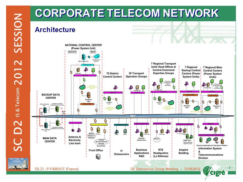 D2 Discussion Group Meeting – 31/08/2012 - 6 - Paris Palais des Congrès 2012 SESSION SC D2 IS & Telecom D2.33 : P.PARISOT (France) CORPORATE TELECOM N