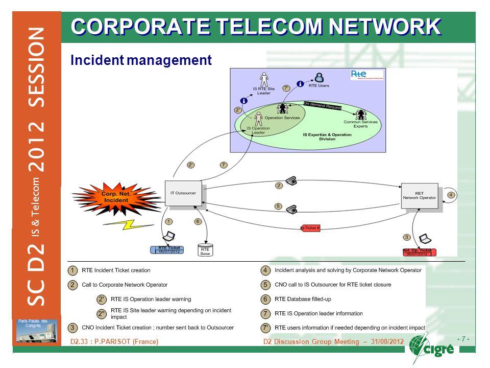 D2 Discussion Group Meeting – 31/08/2012 - 7 - Paris Palais des Congrès 2012 SESSION SC D2 IS & Telecom D2.33 : P.PARISOT (France) CORPORATE TELECOM N