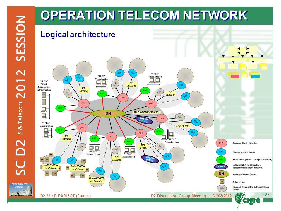 D2 Discussion Group Meeting – 31/08/2012 - 9 - Paris Palais des Congrès 2012 SESSION SC D2 IS & Telecom D2.33 : P.PARISOT (France) OPERATION TELECOM N
