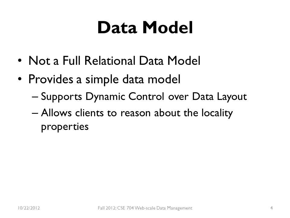 API 10/22/2012 Fall 2012: CSE 704 Web-scale Data Management 15