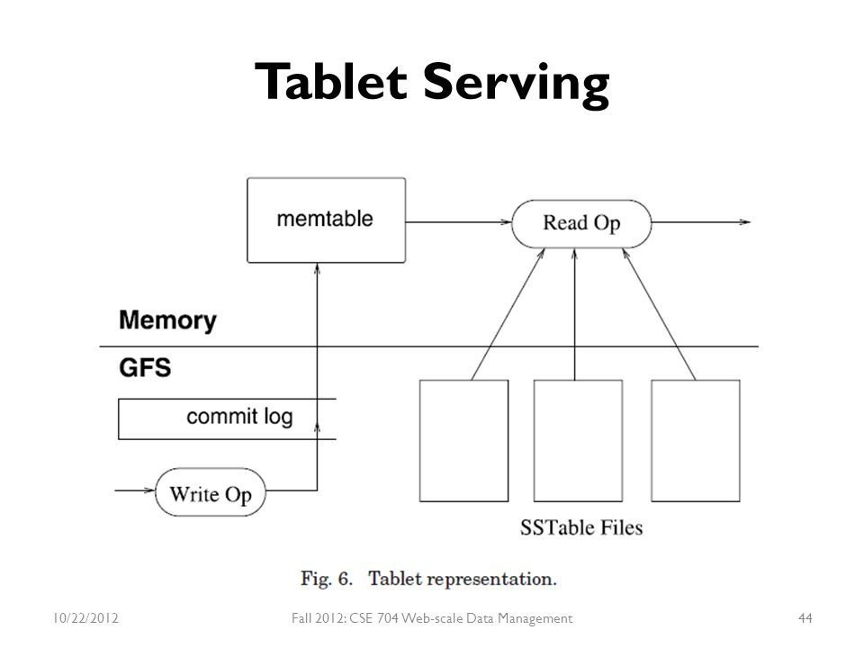 Tablet Serving 10/22/2012Fall 2012: CSE 704 Web-scale Data Management44