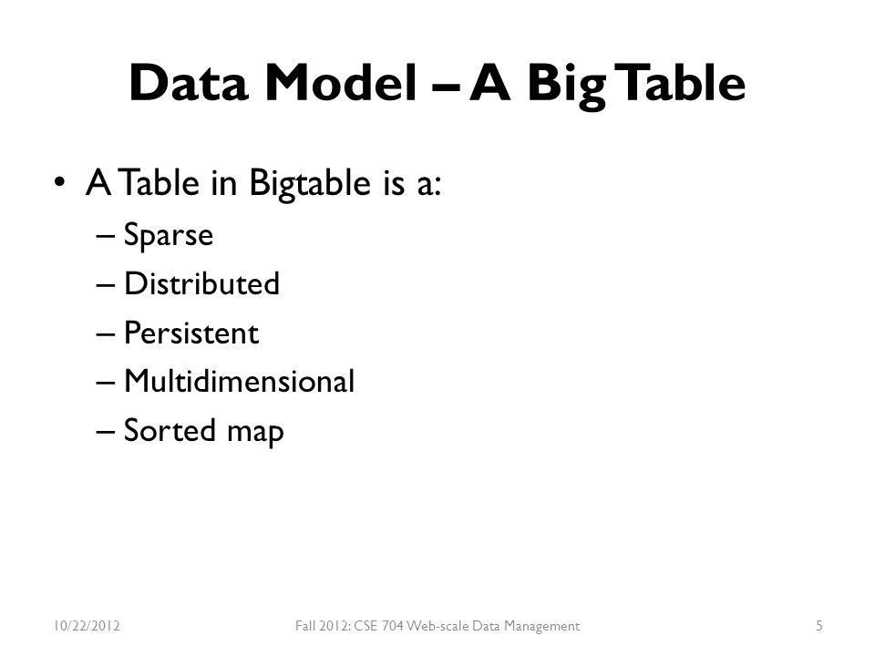 Data Model 10/22/2012Fall 2012: CSE 704 Web-scale Data Management6