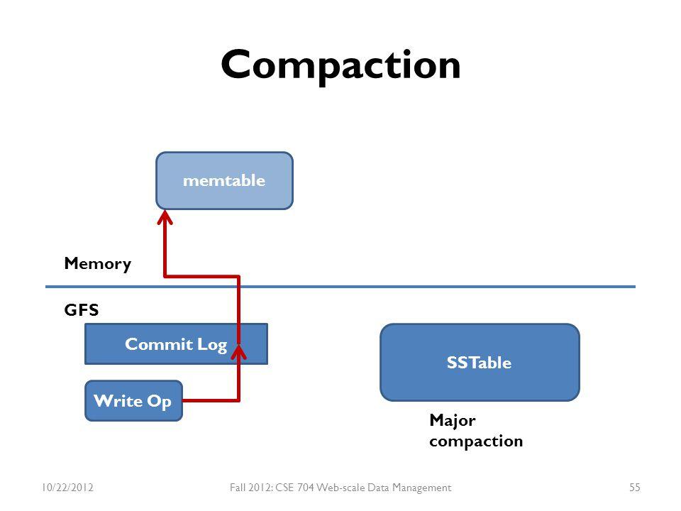 Compaction memtable SSTable Memory GFS Write Op Commit Log Major compaction 10/22/2012Fall 2012: CSE 704 Web-scale Data Management55