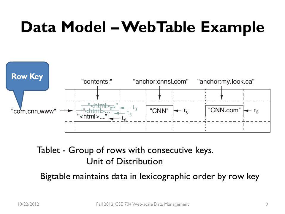 A Google Cluster 10/22/2012Fall 2012: CSE 704 Web-scale Data Management30