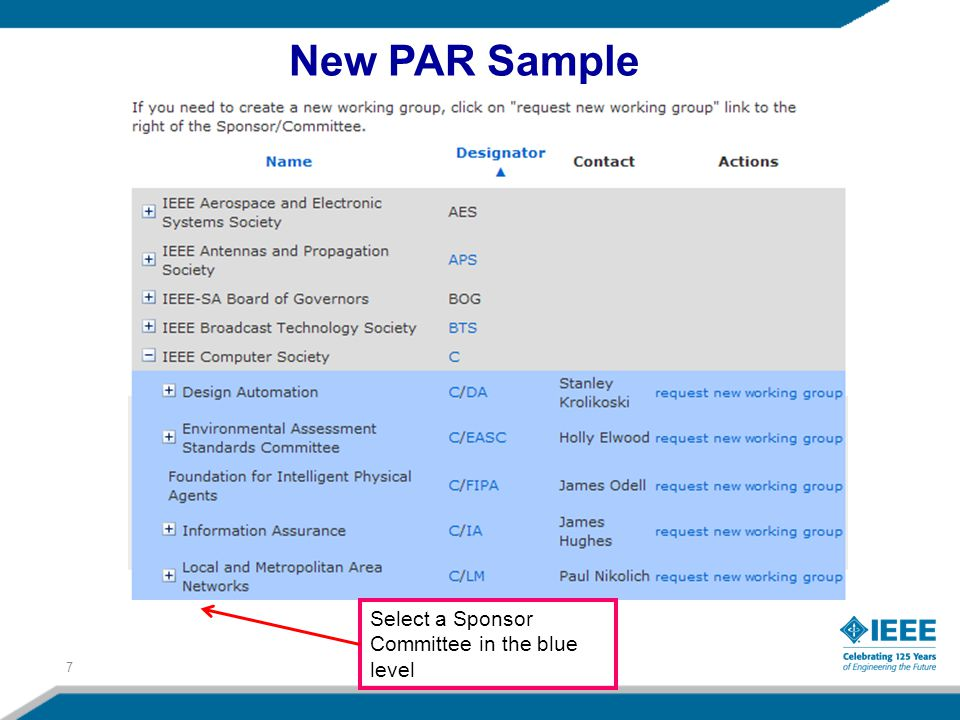 Select a Sponsor Committee in the blue level New PAR Sample 7