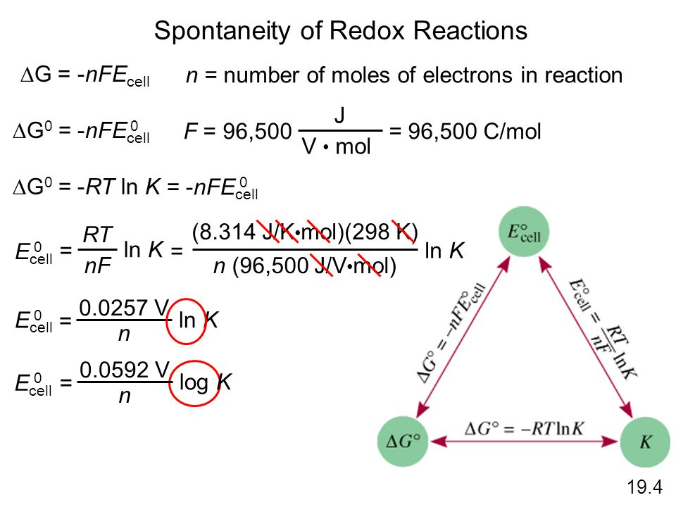 19.4 Spontaneity of Redox Reactions  G = -nFE cell  G 0 = -nFE cell 0 n = number of moles of electrons in reaction F = 96,500 J V mol = 96,500 C/mol