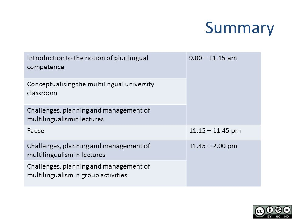 Summary Introduction to the notion of plurilingual competence 9.00 – 11.15 am Conceptualising the multilingual university classroom Challenges, planning and management of multilingualismin lectures Pause11.15 – 11.45 pm Challenges, planning and management of multilingualism in lectures 11.45 – 2.00 pm Challenges, planning and management of multilingualism in group activities