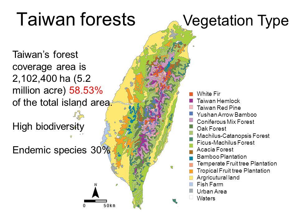 10 Low altitude About 700~1,500 m High altitude 2,500~3,300 m Low altitude 100~1,500 m Medium altitude 1500~2,500 m Coastal Forest