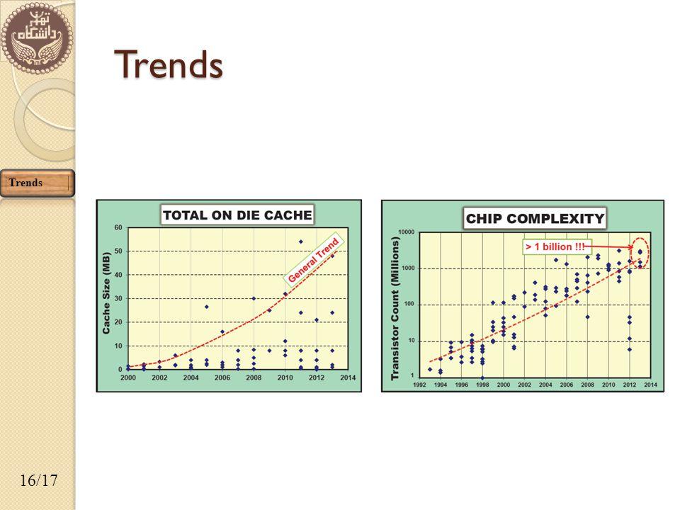Trends Trends 16/17