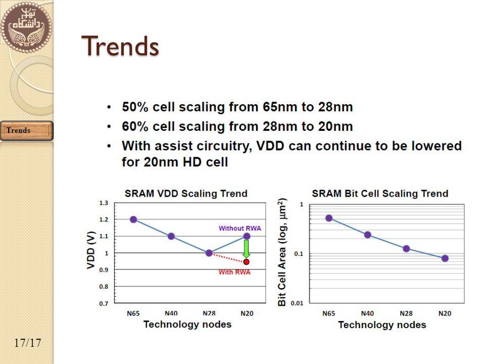 Trends Trends 17/17